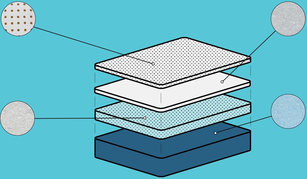 hugo mattress materials
