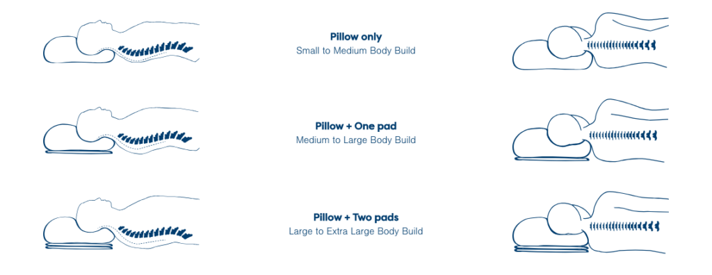 ecosa pillow positions