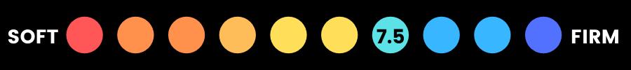 bmuk scale 7.5