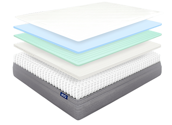 eva mattress layers