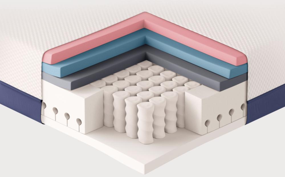 onebed x mattress materials