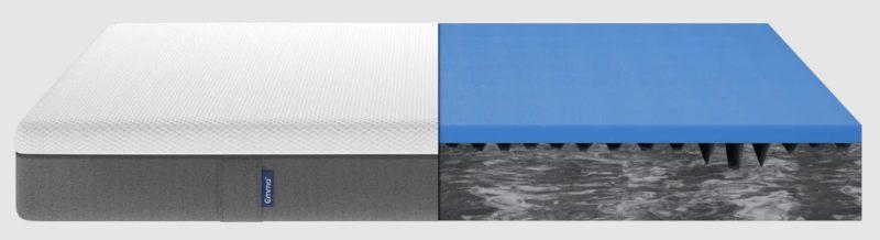 emma comfort mattress materials