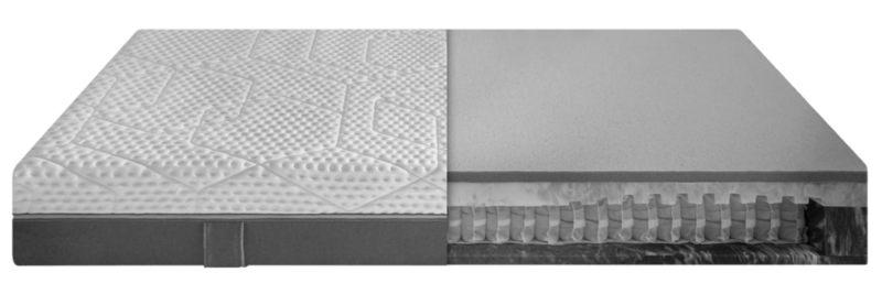 emma diamond mattress materials