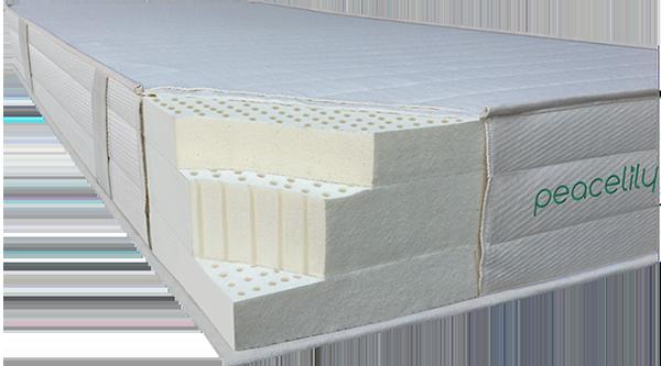 peacelily mattress materials